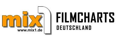 Film-Charts