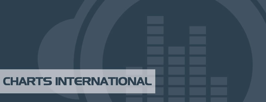 Charts International
