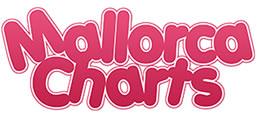 Mallorca Charts Logo